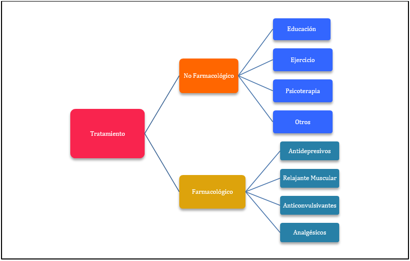 Criterios diagnosticos de artritis reumatoide 2020 pdf